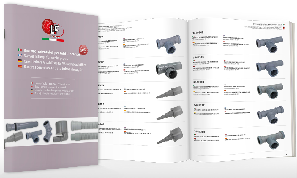 Swivel fittings for drain pipes